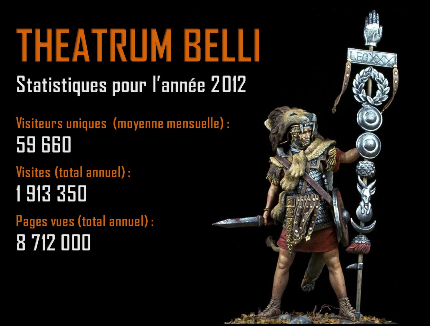 TB stats 2012