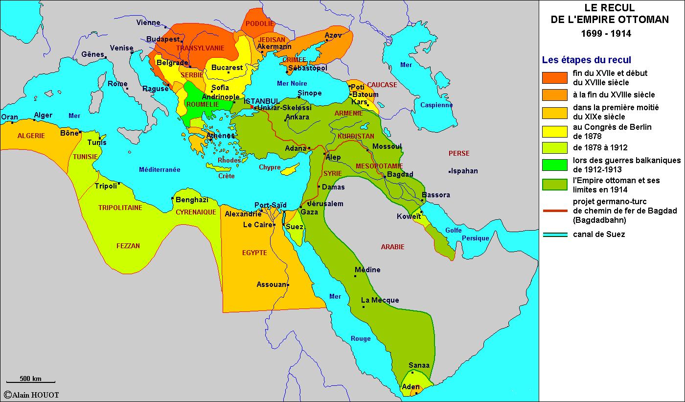 Recul empire ottoman
