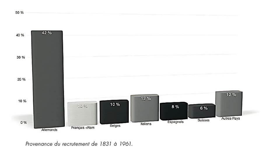 Recrutement-L%C3%A9gion-1.jpg